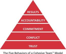 five_key_behaviors.jpg